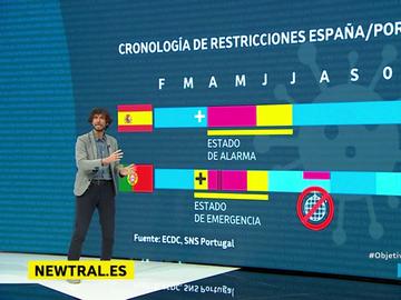 Mario Viciosa explica en El Objetivo cómo han sido los planes de desescalada de algunos países.