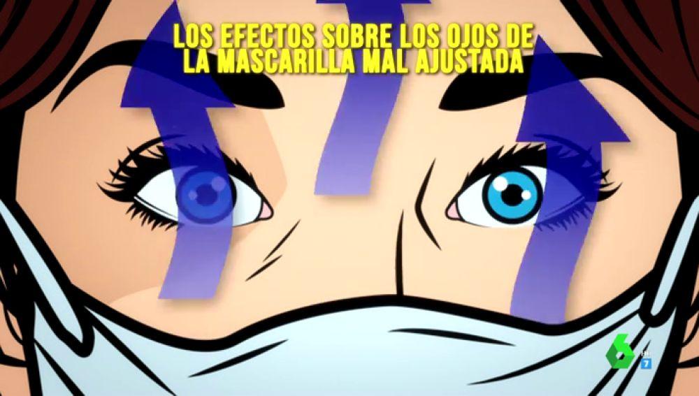 Sí, el mal uso de la mascarilla puede dañar tus ojos: estos son los consejos a seguir para evitar el ojo seco
