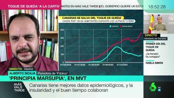 ¿Por qué se libra Canarias del toque de queda?