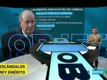 ¿Cuántas investigaciones hay en marcha en España y fuera que afecten al rey emérito?