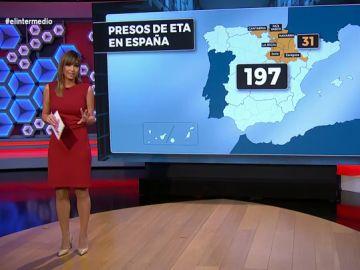 Radiografía de presos de ETA: Sandra Sabatés aclara por qué el acercamiento de etarras no supone un beneficio penitenciario