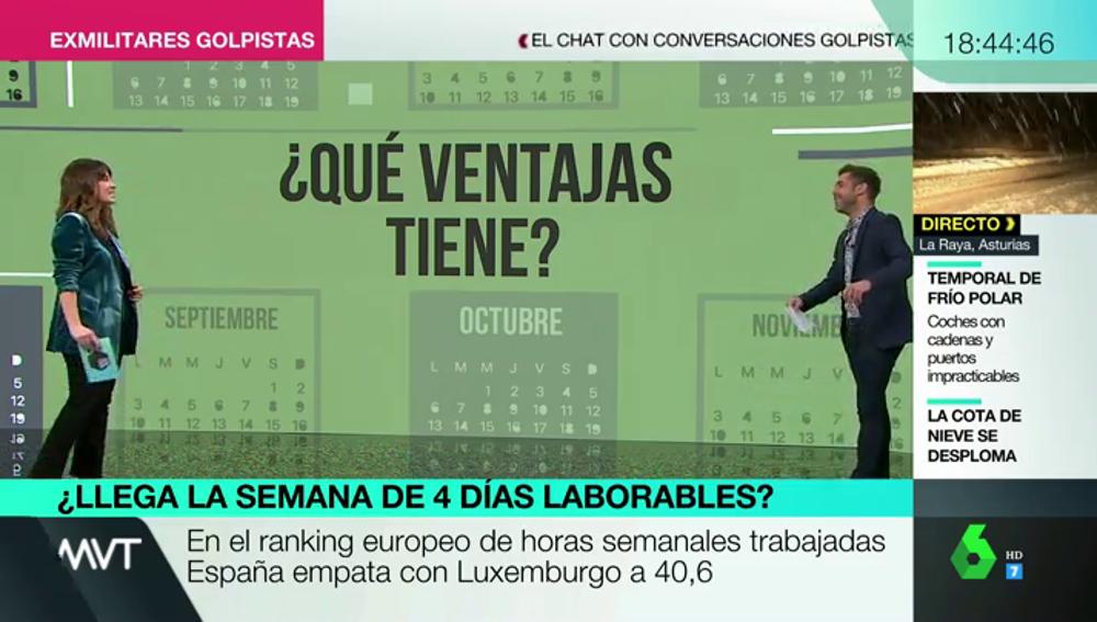 ¿Aumentaría la productividad la jornada laboral de cuatro días? Los datos que ponen en evidencia a España