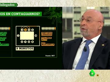 """El aviso del doctor Julián Ezquerra: """"Habrá una tercera ola de coronavirus"""""""