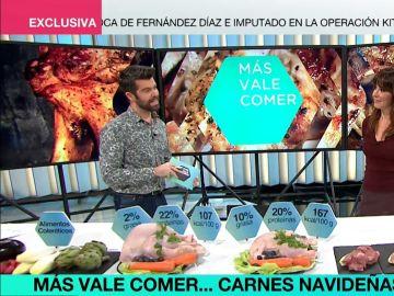 Luis Alberto Zamora en Más Vale Comer