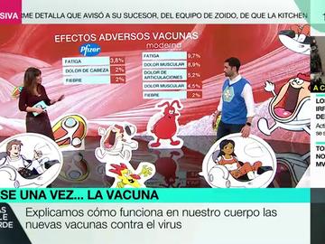 ¿Puede dañar nuestro sistema inmunológico vacunarnos siendo positivos asintomáticos?: los efectos de la vacuna en nuestro cuerpo