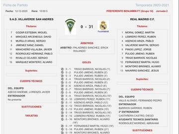 El benjamín del Real Madrid gana 0-31 al Villaverde San Andrés