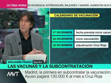 """Benjamín Prado, sobre la subcontratación de Cruz Roja: """"Lo único público que existe en Madrid es el sueldo de Ayuso"""""""