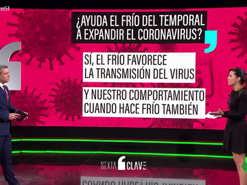 Así afecta el frío al coronavirus