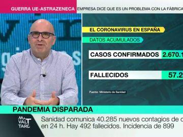 """""""Tenemos una pandemia dentro de la pandemia"""""""