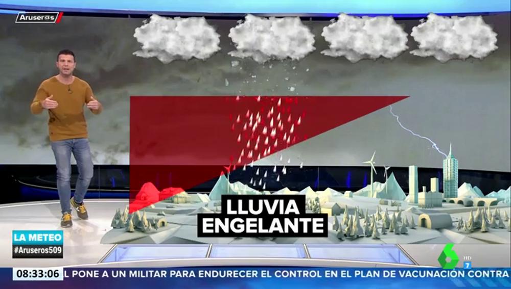 Lluvia engelante, granizo, nieve... Marc Redonda nos explica cómo se forman estos fenómenos con realidad aumentada