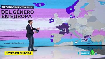 ¿Cómo es la ley trans en otros países europeos?