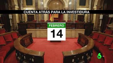 Fechas, pactos y claves para elegir al president de Cataluña: ¿qué piden los partidos y cuál es la fecha límite?