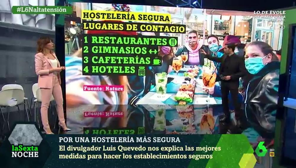 """Luis Quevedo explica cuáles son las medidas que """"pueden reducir en un 80% los contagios atribuidos a la hostelería"""""""