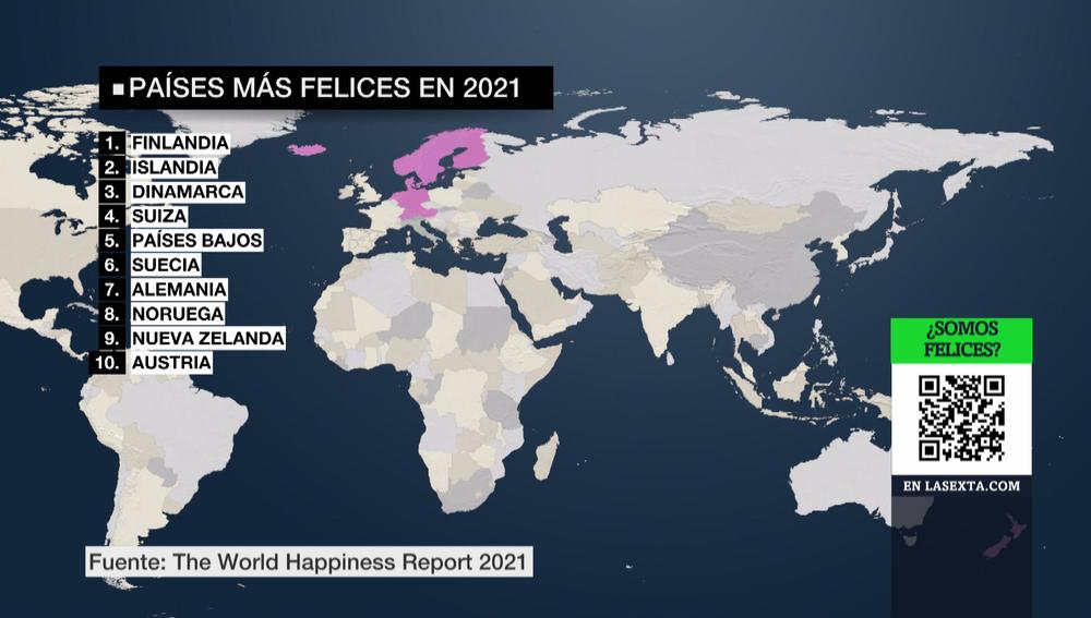 Lista de países más felices en 2021