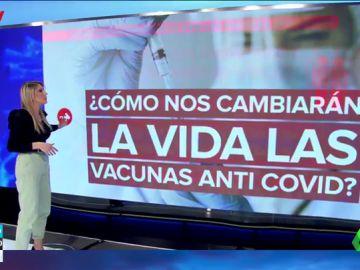 ¿Cómo nos cambiarán la vida las vacunas contra el coronavirus?