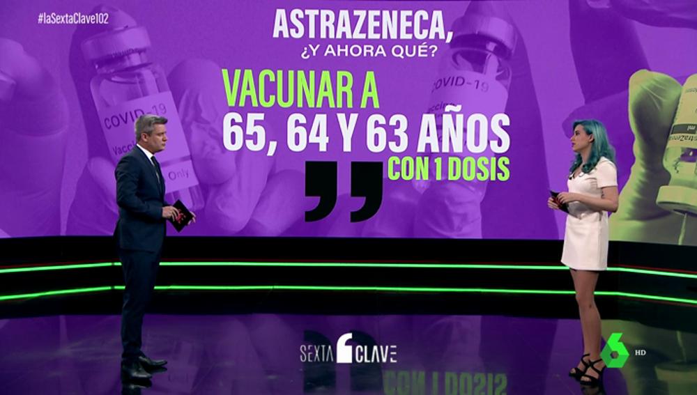 Vuelve la vacunación con AstraZeneca, también de 55 a 65 años: ¿a quién le toca ahora?