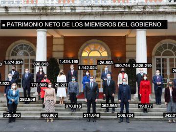 Patrimonio neto de los miembros del Gobierno