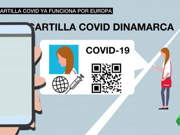 Usos del pasaporte COVID: esto es lo que se puede hacer en países como Alemania o Dinamarca con el certificado