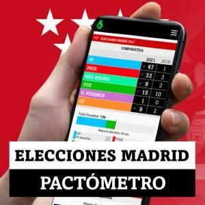 Pactómetro elecciones Madrid: consulta los resultados y pactos tras los comicios