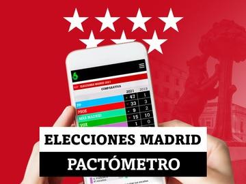 Elecciones Madrid 4M: Así funciona el pactómetro de laSexta