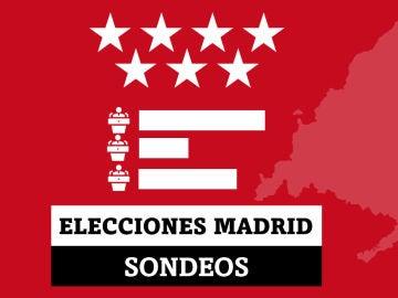 Resultado de los sondeos a pie de urna de las elecciones de Madrid 2021