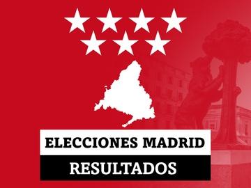Mapa de resultados de las Elecciones de Madrid 2021