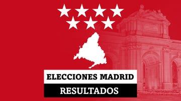 Resultados Elecciones Madrid: Encuestas y últimos datos de participación, en directo