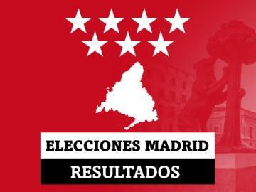 Resultados Elecciones Madrid: Ayuso ganaría según los datos escrutados, en directo