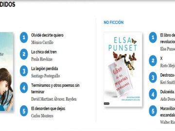 Lista de los libros más vendidos en la Editorial Planeta