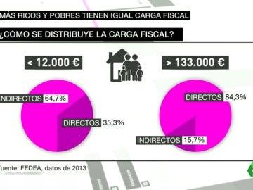 Frame 55.502117 de: impuestos
