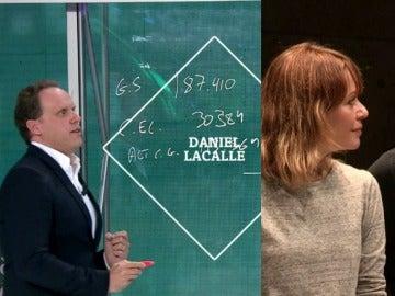 Daniel Lacalle, María Adánez y Roberto Enríquez, en laSexta