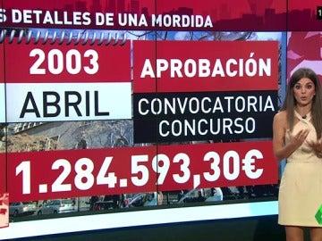 Frame 33.119662 de: TE EXPLICAMOS DETALLES DE LA MORDIDA