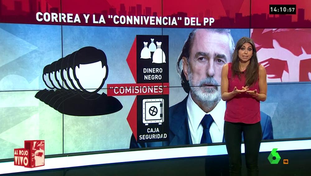 """Frame 35.628025 de: Francisco correa se lucró de la """"connivencia"""" de altos cargos del PP, según Hacienda"""