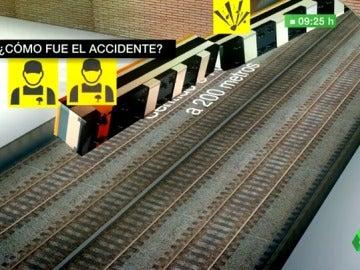 Frame 46.378764 de: investigacion tren