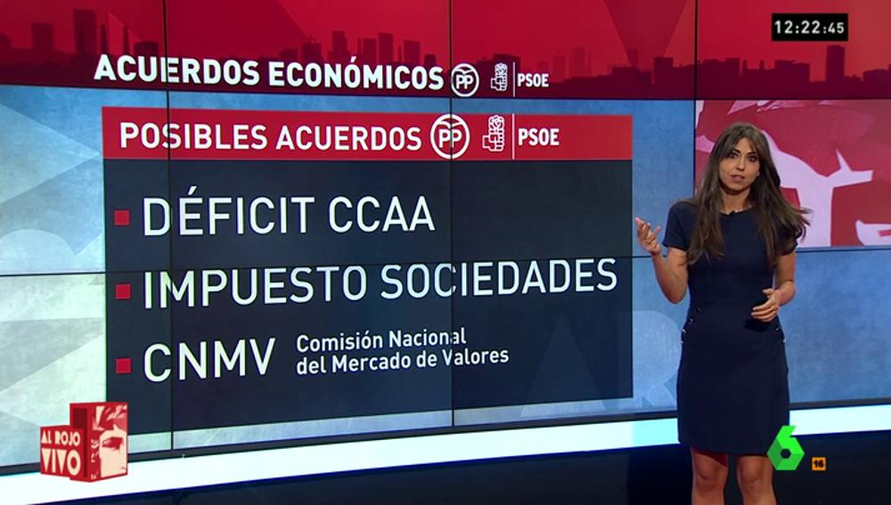 Frame 22.4 de: PILOT ACUERD PP PSOE
