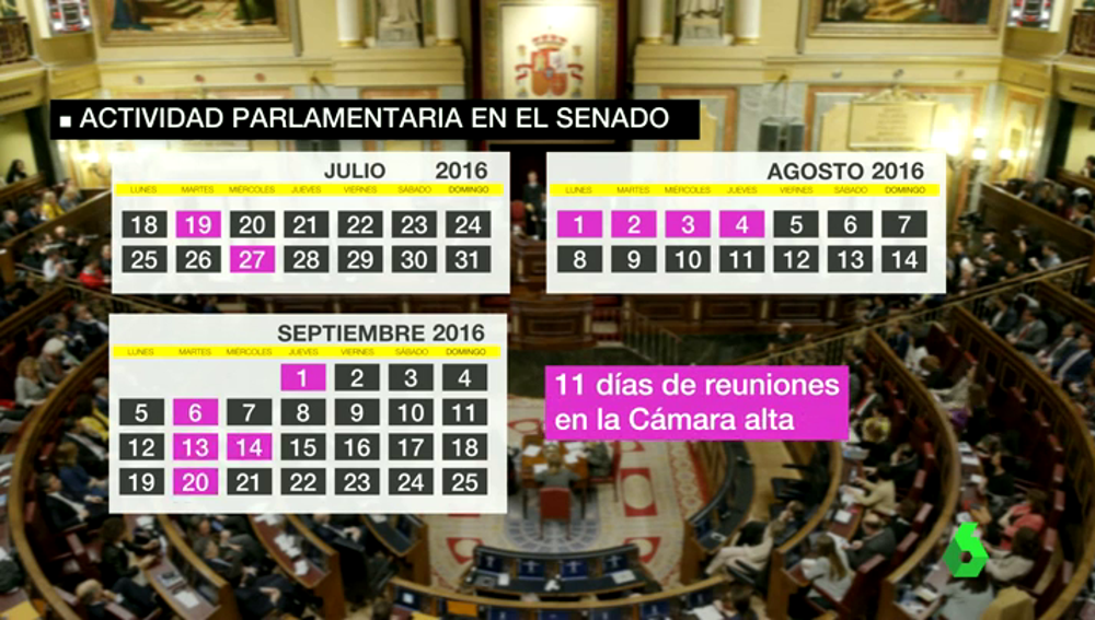 Frame 42.594007 de: SUELDO POLITICOS