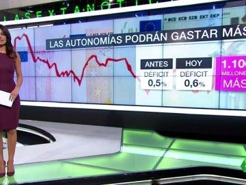 Frame 21.318664 de: TECHO DE HASTO AUTONOMÍAS