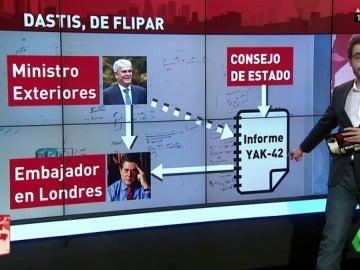 """Frame 87.790344 de:  Alfonso Dastis, un ministro sin tiempo para leer informes: """"No he leído el del Yak-42"""""""