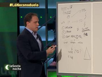 El economista Daniel Lacalle, en laSexta Noche