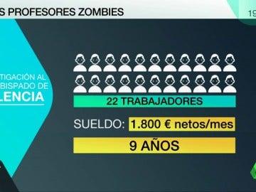 ¿Profesores de religión zombis en Valencia?