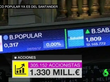 Banco Santander ha comprado Banco Popular