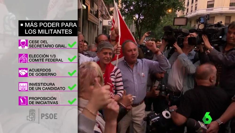 Los compromisos del PSOE tras el Congreso Federal