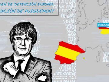 La euroorden de detención y el futuro judicial de Puigdemont
