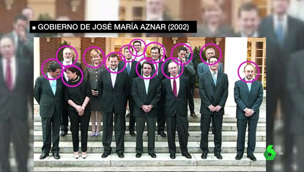Gobierno de Aznar en 2002