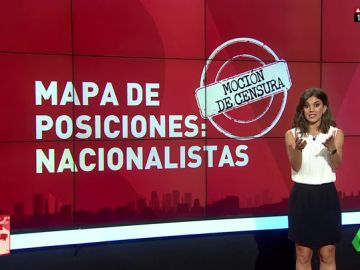 Moción de censura a Rajoy: estas son las posiciones de los partidos independentistas en la propuesta del PSOE