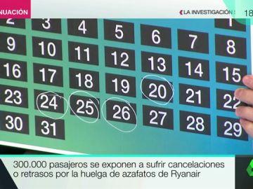 Marcamos en el calendario las huelgas de Iberia, Ryanair y Aena