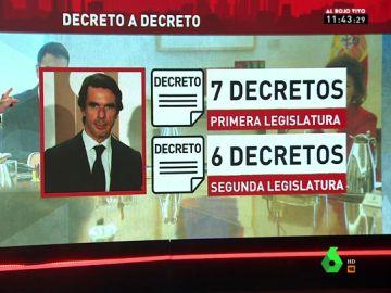 ¿Cuántos decretos han utilizado los presidentes del Gobierno en sus legislaturas?