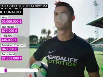 Los abogados de Kathryn Mayorga buscan a otra supuesta víctima de Cristiano Ronaldo en 2005