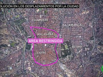Atención conductores, ciclistas y peatones: el 23 de noviembre Madrid experimentará la mayor revolución en la gestión del tráfico y así os afectará
