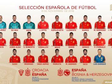 Convocatoria de la selección española para los partidos ante Croacia y Bosnia